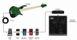 Bass Gear Diagrams
