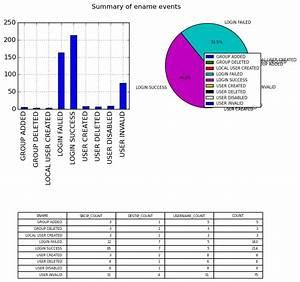 Python - Improve Labeling On Pie Chart In Subplot