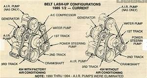 Solved  Belt Diagram 1985 F250  V8 460 7 5l