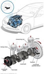 check engine light 2006 toyota corolla crankshaft position sensor