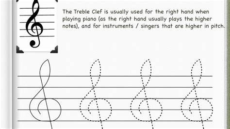 the treble clef theory for grade 1