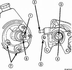 Please Read If You Know About Power Steering Pumps