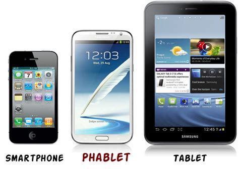 smartphone vs tablet smartphones vs tablets vs phablets what suits you the