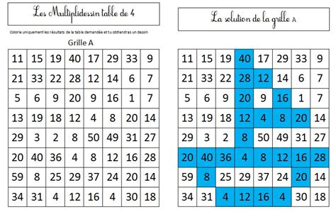 multiplications ce1 de monsieur mathieu gs cp ce1 ce2 cm1