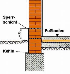 Feuchtigkeitssperre Auf Bodenplatte : die kellertrockenlegung und die mauertrockenlegung ~ Lizthompson.info Haus und Dekorationen