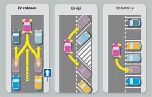 Place De Parking Dimension : stationnement r gles et interdictions ornikar ~ Medecine-chirurgie-esthetiques.com Avis de Voitures