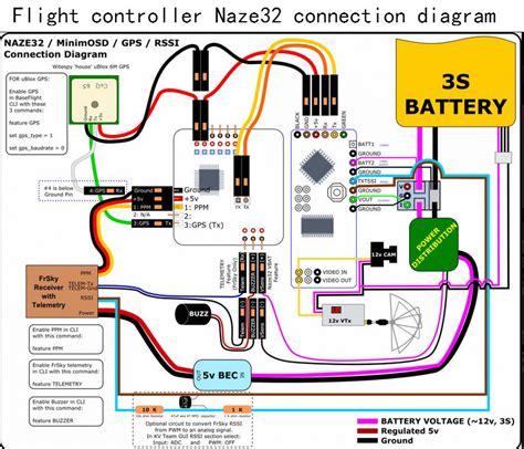 quadcopter wiring diagram guide diy quadcopter