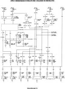 89 jeep cherokee headlight wiring diagram 1989 jeep cherokee headlight wiring diagram  1989 jeep cherokee headlight wiring diagram