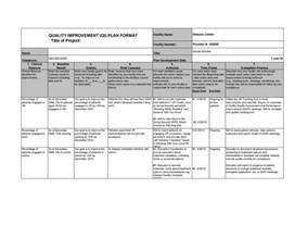 Example Performance Improvement Plan Template