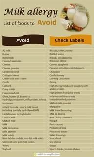 Milk Allergy Symptoms