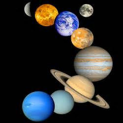 Nine Planets | nine9planets