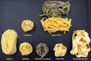 Pasta The World's Favorite Food