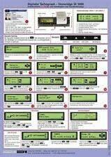 Digitaler Tachograph Auslesen : digitale tachographen g nstig online kaufen bei ebay ~ Kayakingforconservation.com Haus und Dekorationen