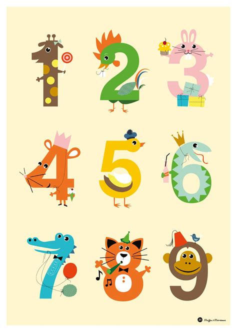 numbers poster    cm muffinmarianne kids poster