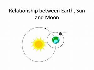 Relationship Between Earth, Sun and Moon WHMS