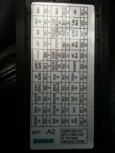 Acura Rsx Fuse Box Diagram