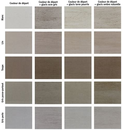 couleur taupe et gris taupe peinture galerie et charmant couleur taupe et gris des photos charmant couleur taupe