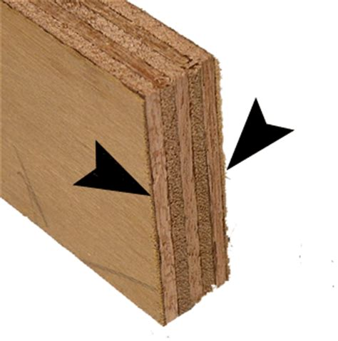how thick is plywood plywood thickness