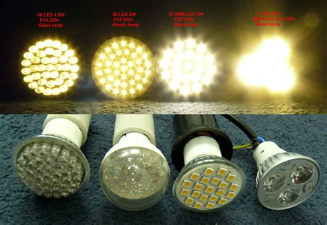 187 how to choose a led bulb izzy laif review