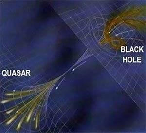 Black Holes, Quasars & Infinite Big Bangs | | Shift Frequency