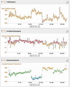 Vo2max Berechnen : garmin fenix 2 im ersten test navigation gps blitzer pois ~ Themetempest.com Abrechnung