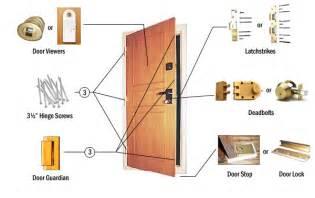 home hardware interior doors 20 unique door hardwares interior exterior doors