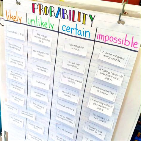 16 best maths chance and probability images on