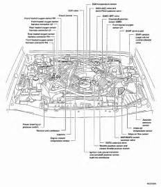 similiar 2000 nissan frontier engine diagram keywords nissan frontier 4 0 engine diagram wiring diagram also