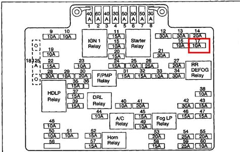 Gmc Yukon Denali Fuse Box Diagrams Auto Wiring Diagram