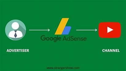Adsense Google Calculate Earnings Formulas Basic Marketers