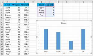 How To Create A Chart By Count Of Values In Excel