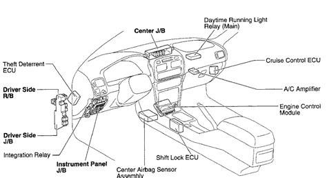 Toyota Camry Fuse Box Auto Wiring Diagram