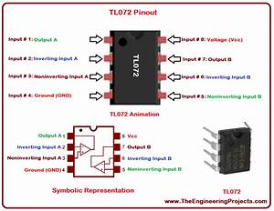 Introduction To Tl072