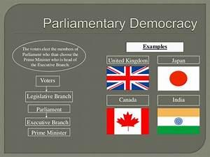 Presidential V Parliamentary
