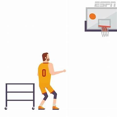 Basketball Animated Nba Gifs Players Espn Animation