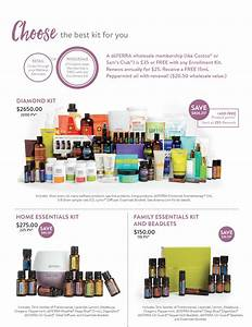 How to Teach An Effective Introduction to Essential Oil ...