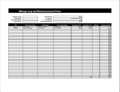 time milage expense template mileage log template word excel templates