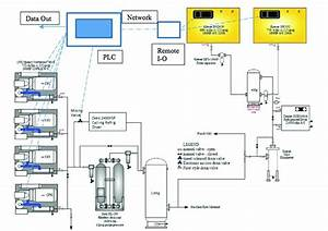 Integration  Should Compressed Air Monitoring Be Combined