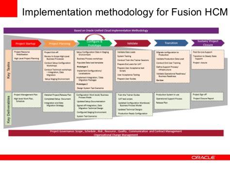 fusion hcm  final version