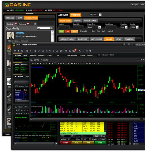 day trading software day trading platforms and software