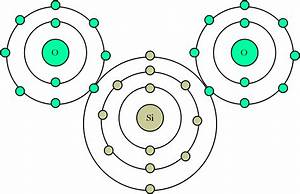 File This Shows The Bond Of Silicon Oxide Using The Bohr