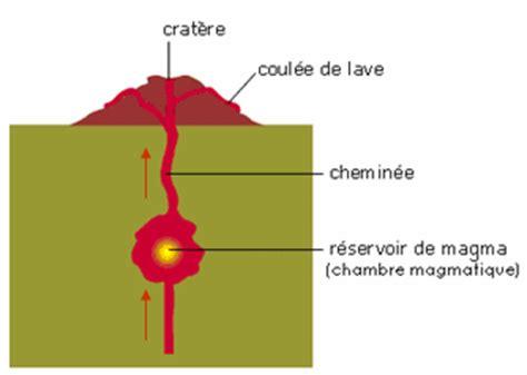 chambre magmatique cours de sciences cm2 les volcans maxicours com