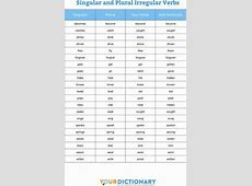 9 best subject verb agreement images on Pinterest