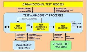 Iso  Iec  Ieee 29119 Software Testing