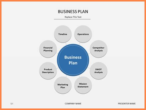 5+ Production Company Business Plan Template