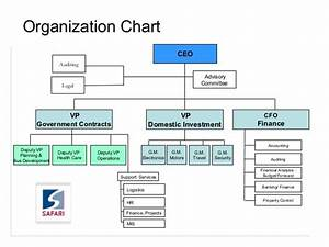 Organization Chart Of Finance And Accounting Department How I Enabled A Saudi Company To Do Business With Aramco