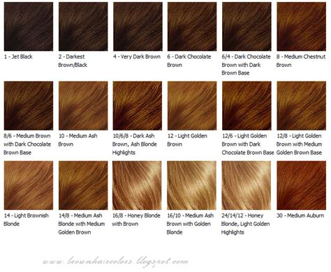 Brown Hair Colors,hair Colors,brown Hair Coloring Tips