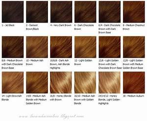 Brown Hair colors,Hair colors,Brown Hair Coloring tips ...