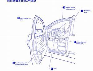 Nissan Frontier Xe Block Circuit Breaker