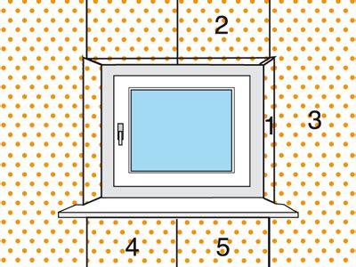Wo Fängt An Zu Tapezieren by Leichtes Tapezieren Wand Decke Boden Tipps Und